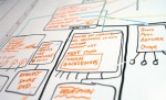 Effectively Planning UX Design Projects